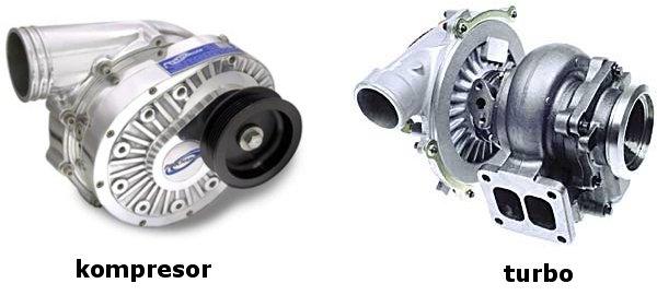 kompresor kontra turbo