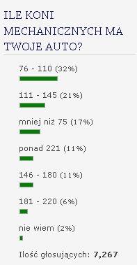 wykres_konie_mechaniczne_ankieta.jpg